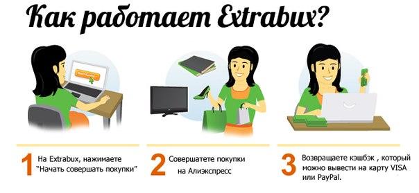 как работает extrabux