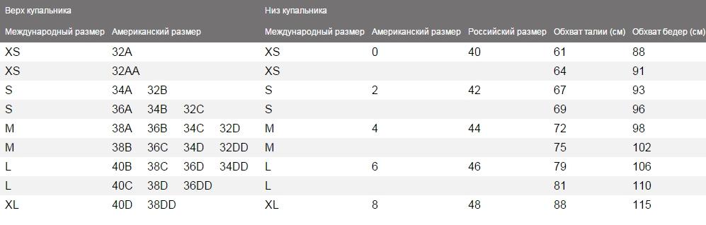 Как выбрать размер на алиэкспресс таблица