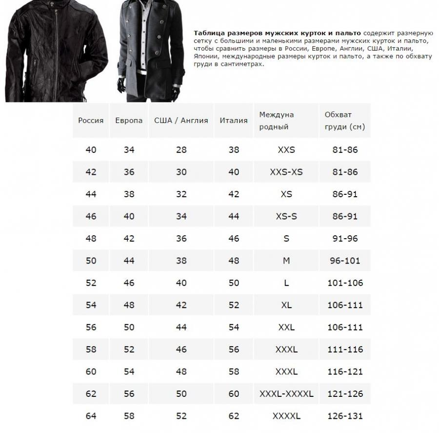 размеры пальто куртки мужские