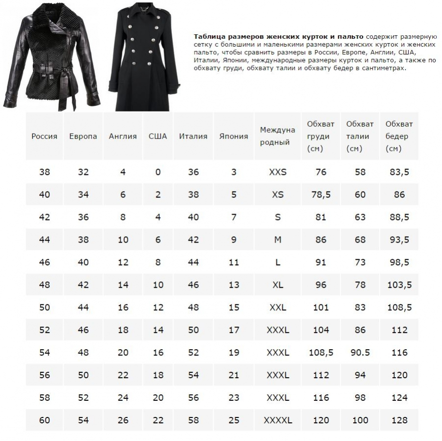 женские куртки пальто таблица размеров