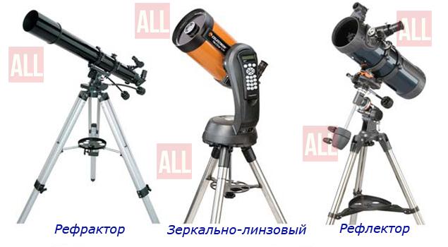 виды телескопов на алиэкспресс